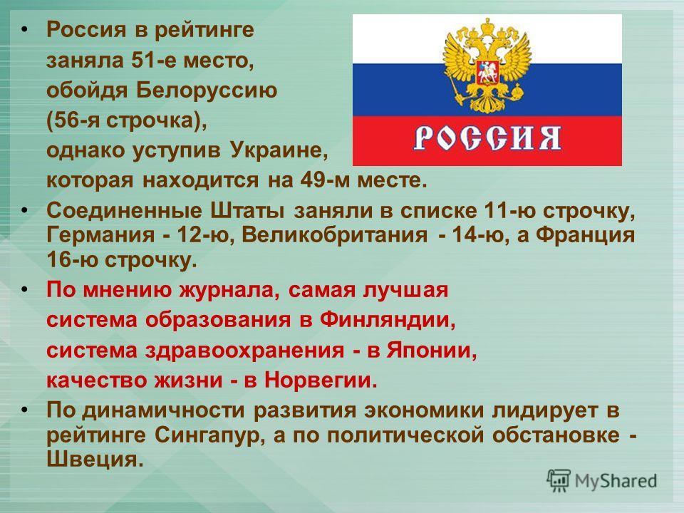 Россия в рейтинге заняла 51-е место, обойдя Белоруссию (56-я строчка), однако уступив Украине, которая находится на 49-м месте. Соединенные Штаты заняли в списке 11-ю строчку, Германия - 12-ю, Великобритания - 14-ю, а Франция 16-ю строчку. По мнению
