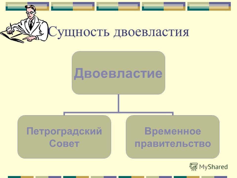 Сущность двоевластия Двоевластие Петроградский Совет Временное правительство