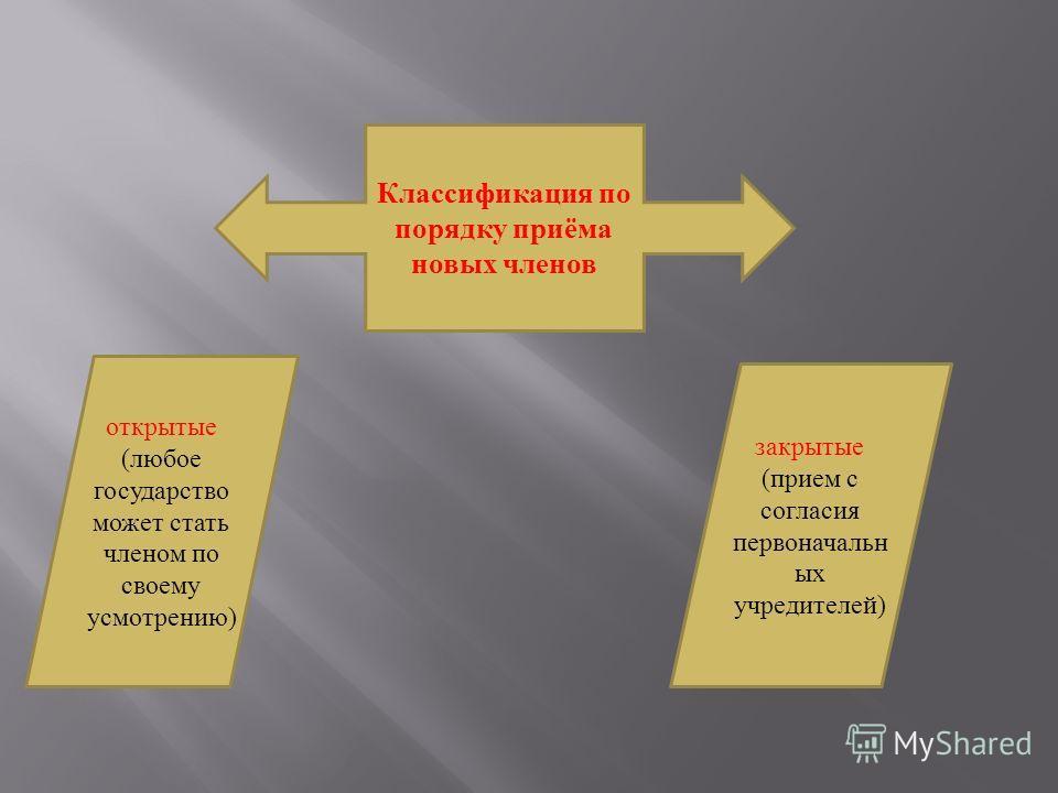 Классификация по порядку приёма новых членов открытые (любое государство может стать членом по своему усмотрению) закрытые (прием с согласия первоначальн ых учредителей)