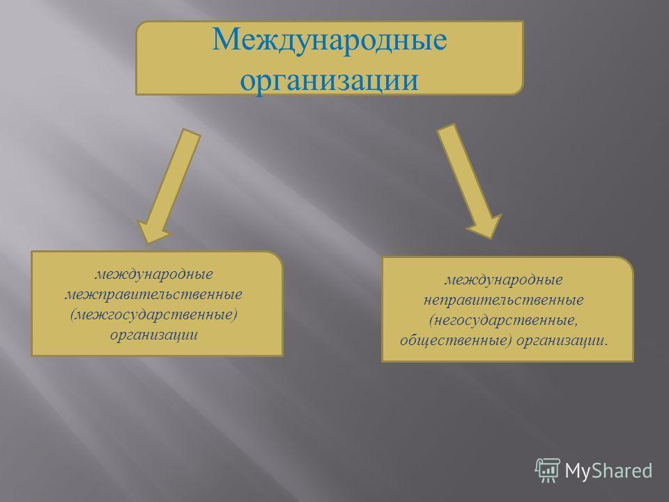 Международные организации международные межправительственные (межгосударственные) организации международные неправительственные (негосударственные, общественные) организации.