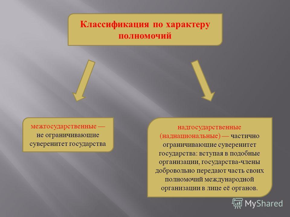 Классификация по характеру полномочий межгосударственные не ограничивающие суверенитет государства надгосударственные (наднациональные) частично ограничивающие суверенитет государства: вступая в подобные организации, государства-члены добровольно пер