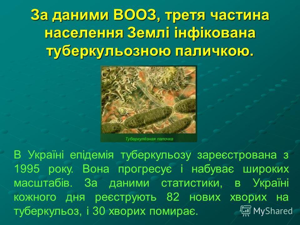 За даними ВООЗ, третя частина населення Землі інфікована туберкульозною паличкою. В Україні епідемія туберкульозу зареєстрована з 1995 року. Вона прогресує і набуває широких масштабів. За даними статистики, в Україні кожного дня реєструють 82 нових х