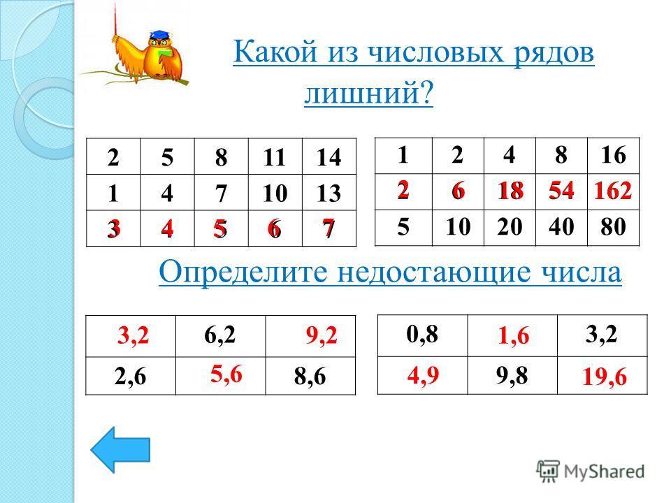 Какой из числовых рядов лишний? 2581114 1471013 34567 124816 261854162 510204080 6,2 2,6 8,6 0,83,2 9,8 Определите недостающие числа 3,29,2 5,6 1,6 4,9 19,6 345 67 2 6 18 54 162