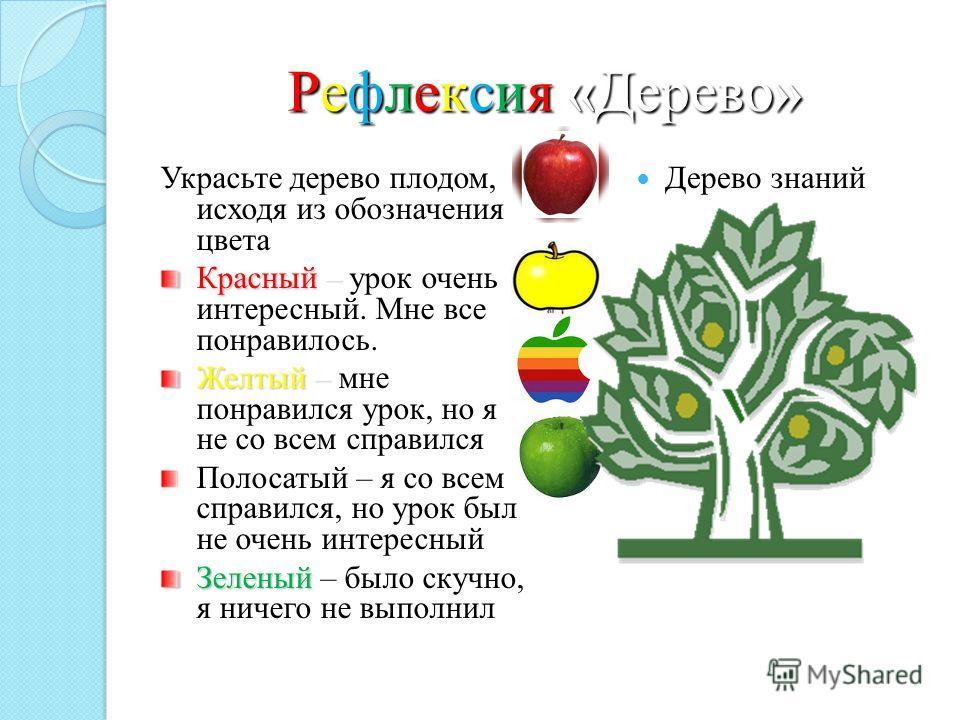Рефлексия «Дерево» Украсьте дерево плодом, исходя из обозначения цвета Красный – Красный – урок очень интересный. Мне все понравилось. Желтый – Желтый – мне понравился урок, но я не со всем справился Полосатый – я со всем справился, но урок был не оч