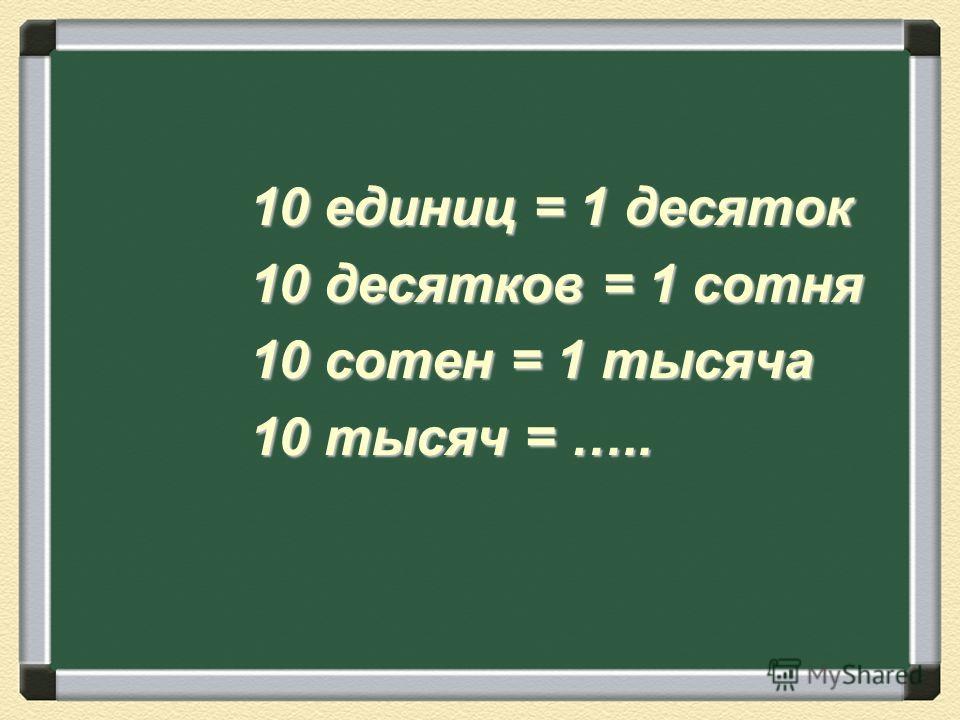 10 единиц = 1 десяток 10 десятков = 1 сотня 10 сотен = 1 тысяча 10 тысяч = …..