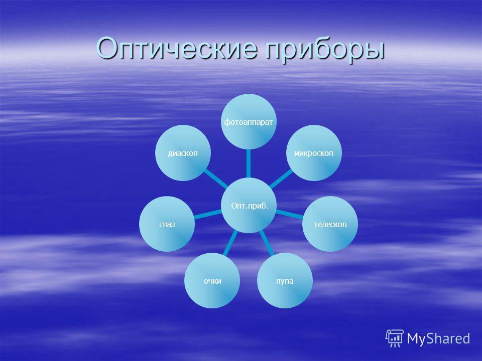 Оптические приборы Опт.приб. фотоаппаратмикроскоптелескоплупаочкиглаздиаскоп