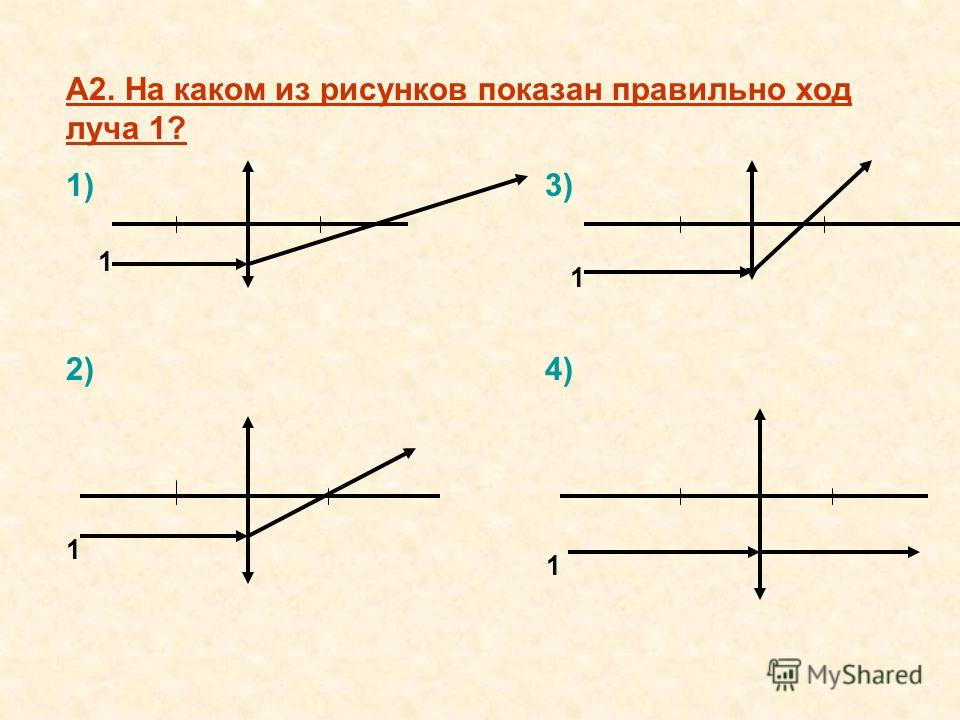 А2. На каком из рисунков показан правильно ход луча 1? 1) 3) 1 1 2) 4) 1 1