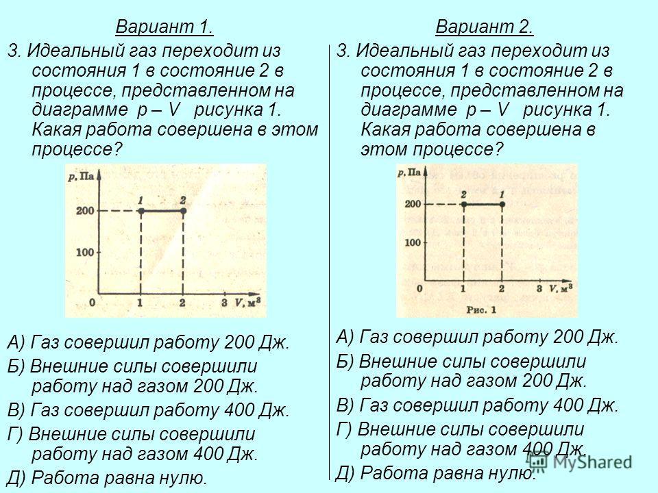 Вариант 1. 3. Идеальный газ переходит из состояния 1 в состояние 2 в процессе, представленном на диаграмме p – V рисунка 1. Какая работа совершена в этом процессе? А) Газ совершил работу 200 Дж. Б) Внешние силы совершили работу над газом 200 Дж. В) Г
