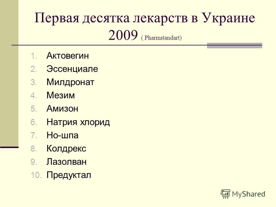 Первая десятка лекарств в Украине 2009 ( Pharmstandart) 1. Актовегин 2. Эссенциале 3. Милдронат 4. Мезим 5. Амизон 6. Натрия хлорид 7. Но-шпа 8. Колдрекс 9. Лазолван 10. Предуктал