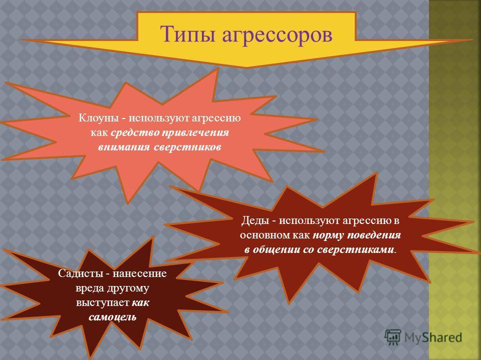 Типы агрессоров Клоуны - используют агрессию как средство привлечения внимания сверстников Деды - используют агрессию в основном как норму поведения в общении со сверстниками. Садисты - нанесение вреда другому выступает как самоцель