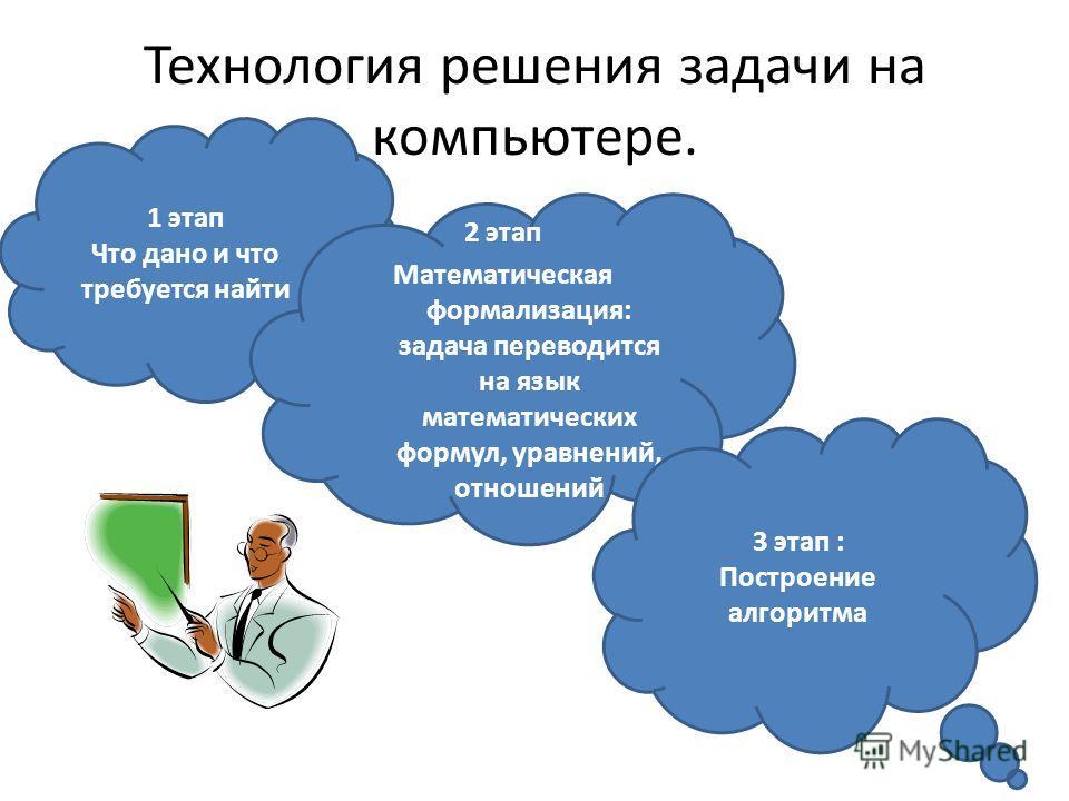 Технология решения задачи на компьютере. 1 этап Что дано и что требуется найти 2 этап Математическая формализация: задача переводится на язык математических формул, уравнений, отношений 3 этап : Построение алгоритма