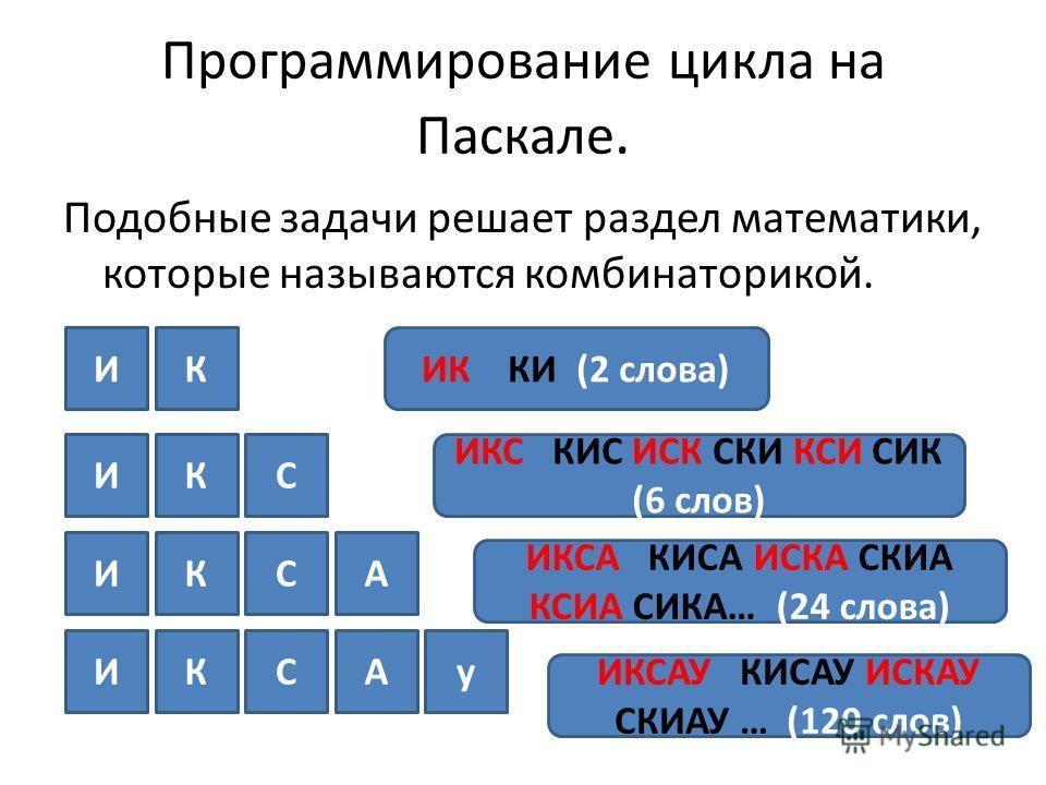 Программирование цикла на Паскале. Подобные задачи решает раздел математики, которые называются комбинаторикой. ИКИК КИ (2 слова) ИКС ИКС КИС ИСК СКИ КСИ СИК (6 слов) ИКСА ИКСА КИСА ИСКА СКИА КСИА СИКА… (24 слова) ИКСАу ИКСАУ КИСАУ ИСКАУ СКИАУ … (120