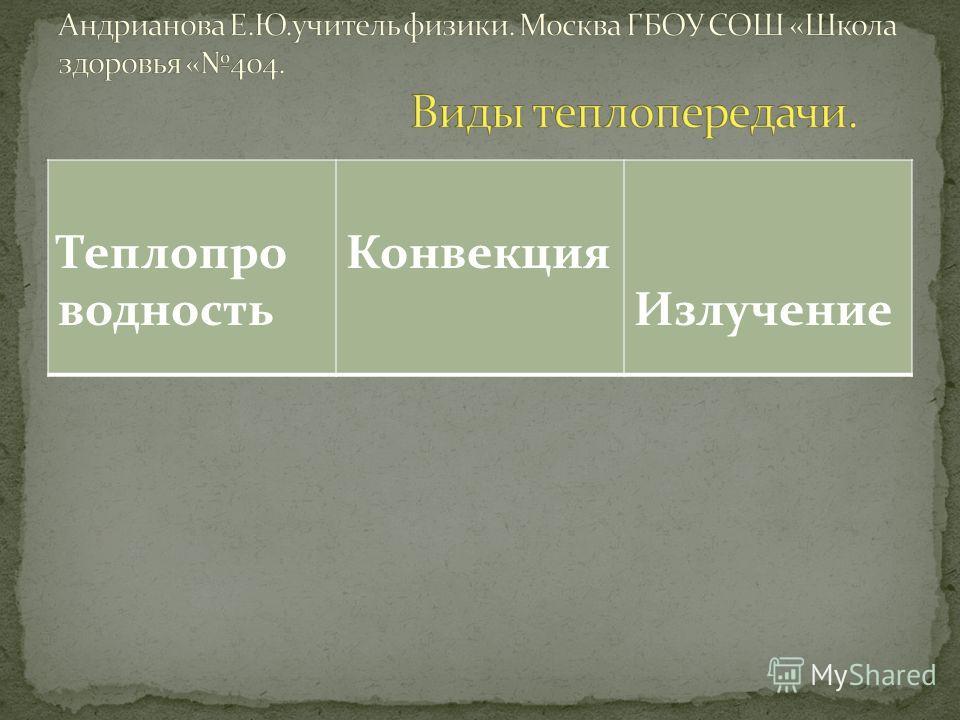 Теплопро водность Конвекция Излучение