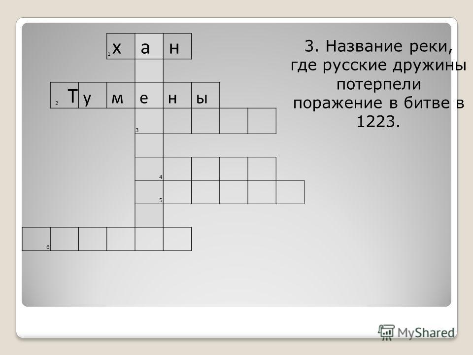 1 х а н 2 Т у м е н ы 3 4 5 6 3. Название реки, где русские дружины потерпели поражение в битве в 1223.