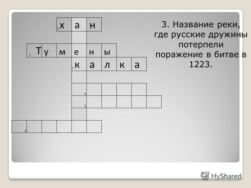 1 х а н 2 Т у м е н ы 3 к а л к а 4 5 6 3. Название реки, где русские дружины потерпели поражение в битве в 1223.