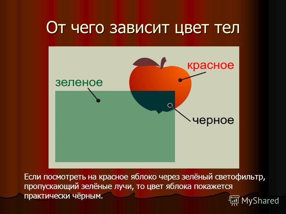 От чего зависит цвет тел Если посмотреть на красное яблоко через зелёный светофильтр, пропускающий зелёные лучи, то цвет яблока покажется практически чёрным.