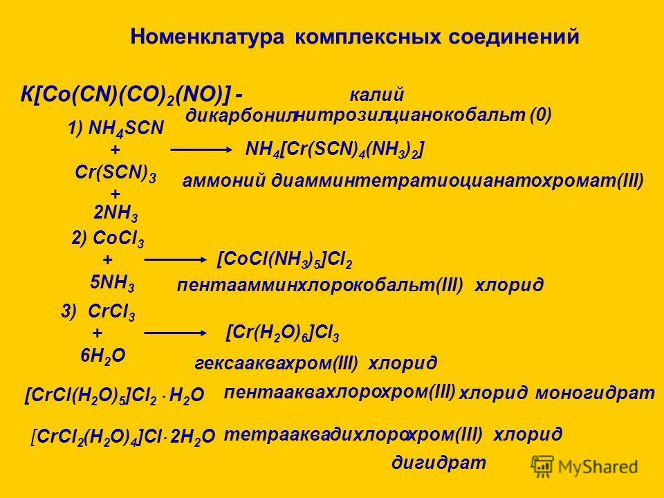 Номенклатура комплексных соединений К[Co(CN)(CO) 2 (NO)] - калий дикарбонил нитрозилцианокобальт (0) 1) NH 4 SCN + Cr(SCN) 3 + 2NH 3 NH 4 [Cr(SCN) 4 (NH 3 ) 2 ] аммонийдиамминтетратиоцианато хромат(III) 2) CoCl 3 + 5NH 3 [CoCl(NH 3 ) 5 ]Cl 2 пентаамм