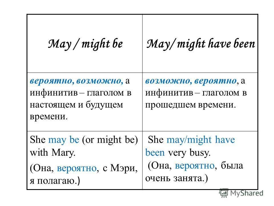 May / might beMay/ might have been вероятно, возможно, а инфинитив – глаголом в настоящем и будущем времени. возможно, вероятно, а инфинитив – глаголом в прошедшем времени. She may be (or might be) with Mary. (Она, вероятно, с Мэри, я полагаю. ) She