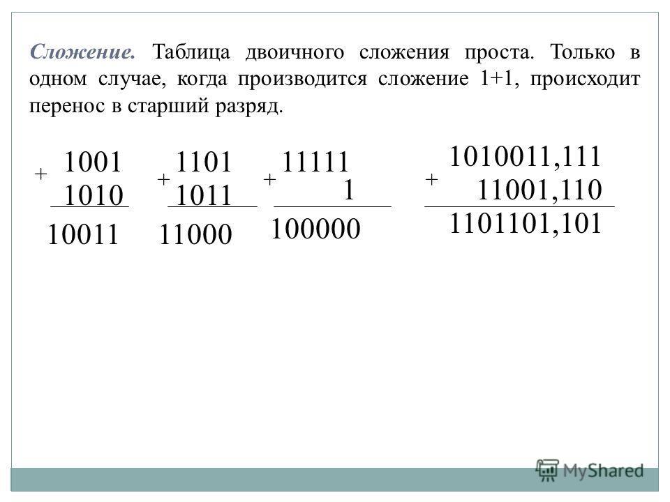 Куда пойти Сложение Таблица сложения Вычитание Кроссворд Задания для самостоятельной работы Домашнее задание