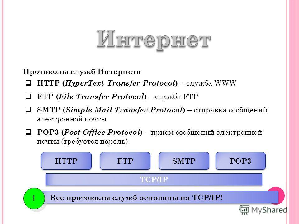 HTTP ( HyperText Transfer Protocol ) – служба WWW FTP ( File Transfer Protocol ) – служба FTP SMTP ( Simple Mail Transfer Protocol ) – отправка сообщений электронной почты POP3 ( Post Office Protocol ) – прием сообщений электронной почты (требуется п