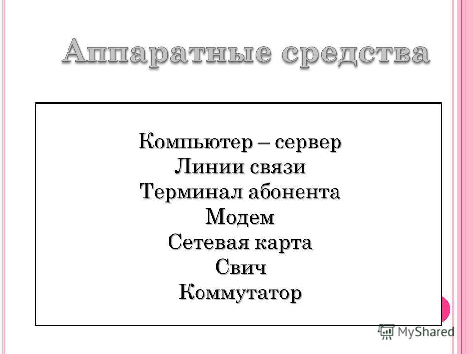 Компьютер – сервер Линии связи Терминал абонента Модем Сетевая карта СвичКоммутатор