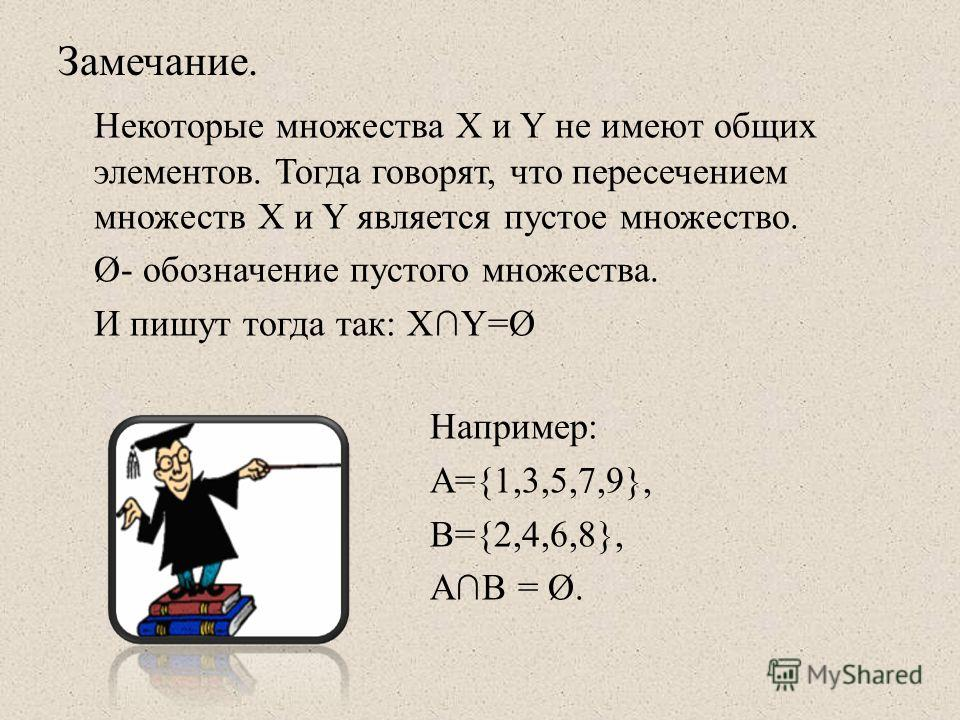 Замечание. Некоторые множества Х и Y не имеют общих элементов. Тогда говорят, что пересечением множеств Х и Y является пустое множество. Ø- обозначение пустого множества. И пишут тогда так: ХY=Ø Например: А={1,3,5,7,9}, В={2,4,6,8}, АВ = Ø.