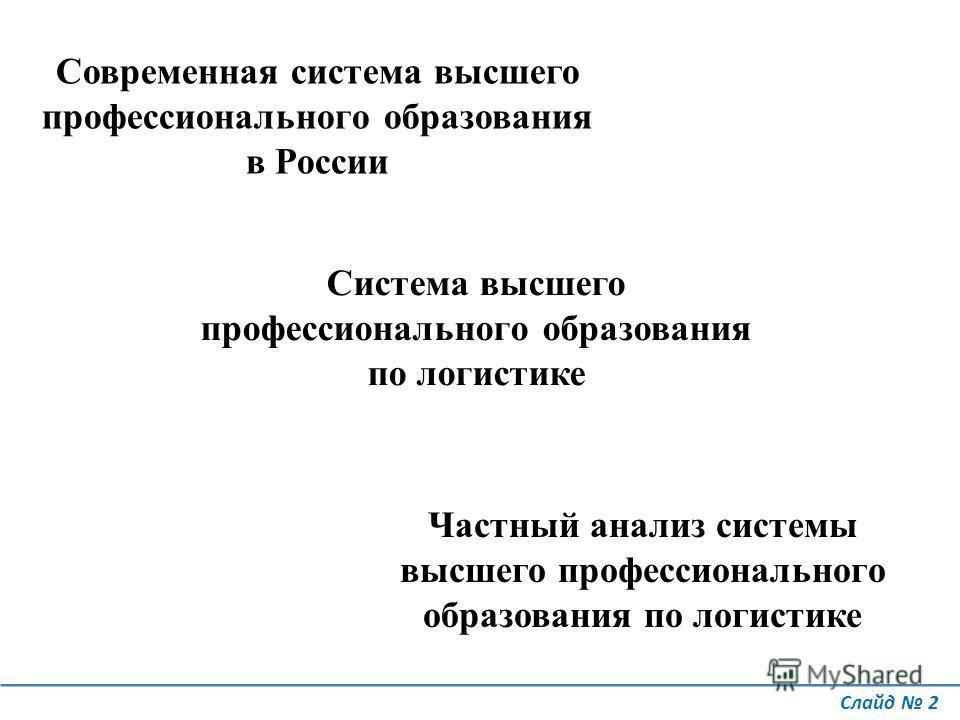 Слайд 2 Современная система высшего профессионального образования в России Частный анализ системы высшего профессионального образования по логистике Система высшего профессионального образования по логистике
