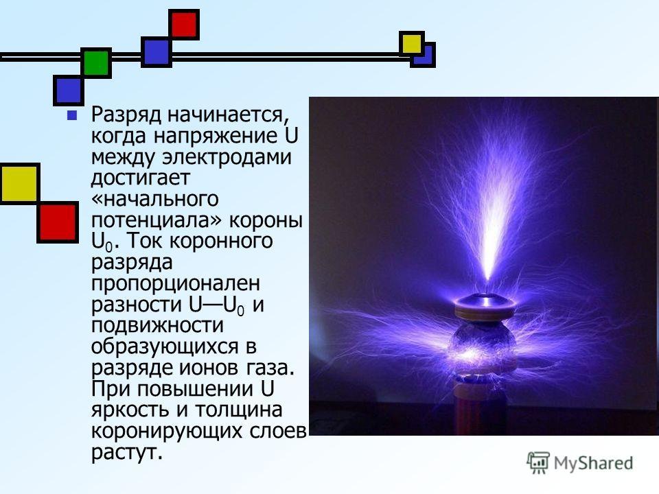Разряд начинается, когда напряжение U между электродами достигает «начального потенциала» короны U 0. Ток коронного разряда пропорционален разности UU 0 и подвижности образующихся в разряде ионов газа. При повышении U яркость и толщина коронирующих с