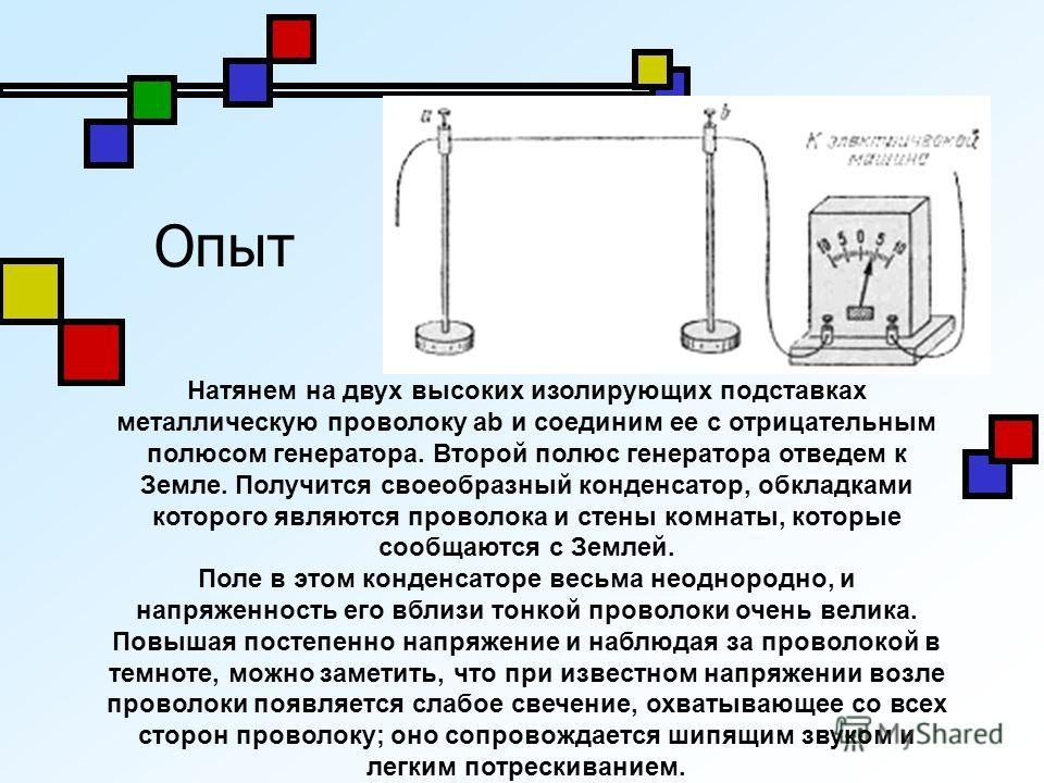 Опыт Натянем на двух высоких изолирующих подставках металлическую проволоку ab и соединим ее с отрицательным полюсом генератора. Второй полюс генератора отведем к Земле. Получится своеобразный конденсатор, обкладками которого являются проволока и сте