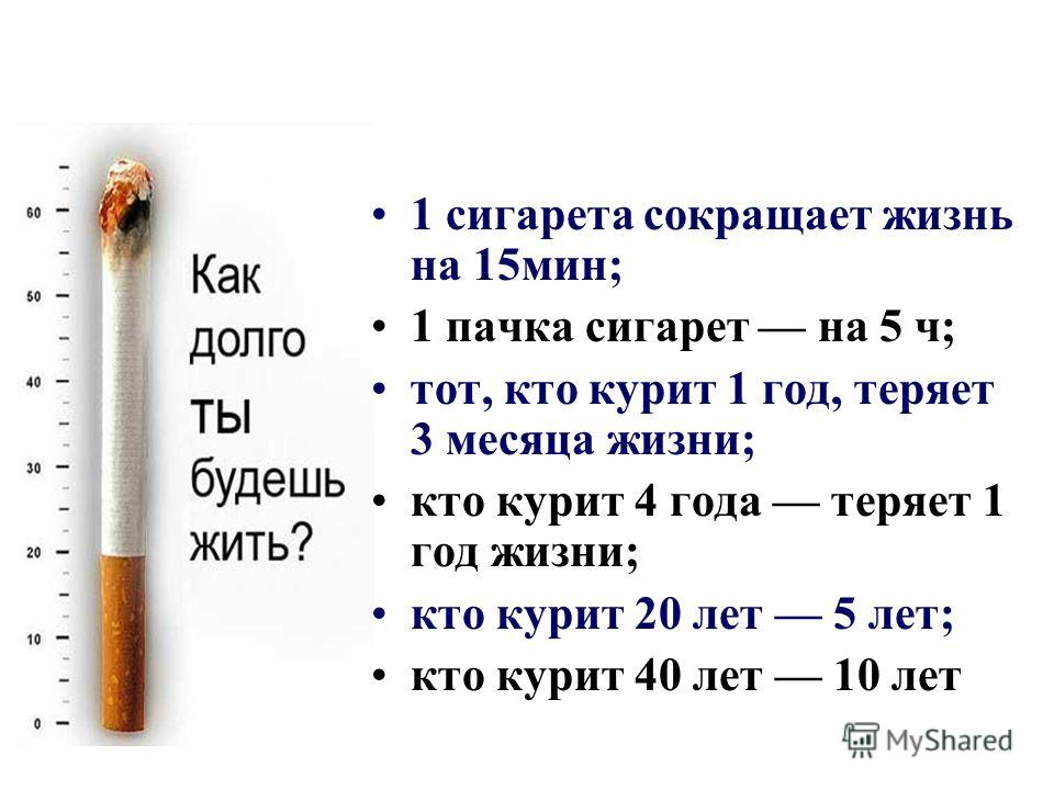 1 сигарета сокращает жизнь на 15мин; 1 пачка сигарет на 5 ч; тот, кто курит 1 год, теряет 3 месяца жизни; кто курит 4 года теряет 1 год жизни; кто курит 20 лет 5 лет; кто курит 40 лет 10 лет