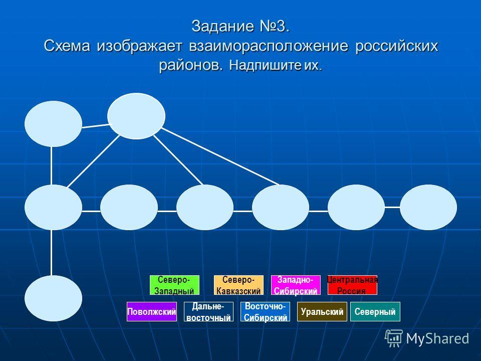 Задание 3. Схема изображает взаиморасположение российских районов. Надпишите их. Северо- Западный СеверныйПоволжскийУральский Западно- Сибирский Восточно- Сибирский Дальне- восточный Центральная Россия Северо- Кавказский