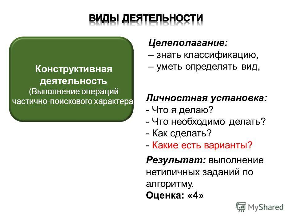 Конструктивная деятельность (Выполнение операций частично-поискового характера ) Целеполагание: – знать классификацию, – уметь определять вид, Личностная установка: - Что я делаю? - Что необходимо делать? - Как сделать? - Какие есть варианты? Результ