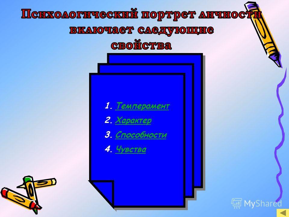 1.ТемпераментТемперамент 2.ХарактерХарактер 3.СпособностиСпособности 4.ЧувстваЧувства