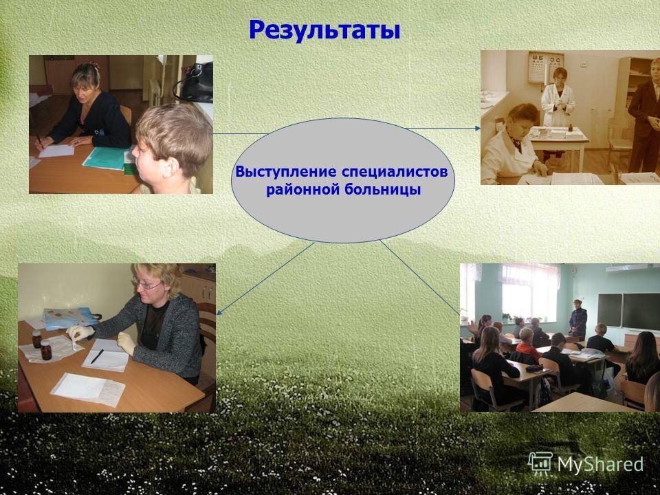 Выступление специалистов районной больницы Результаты