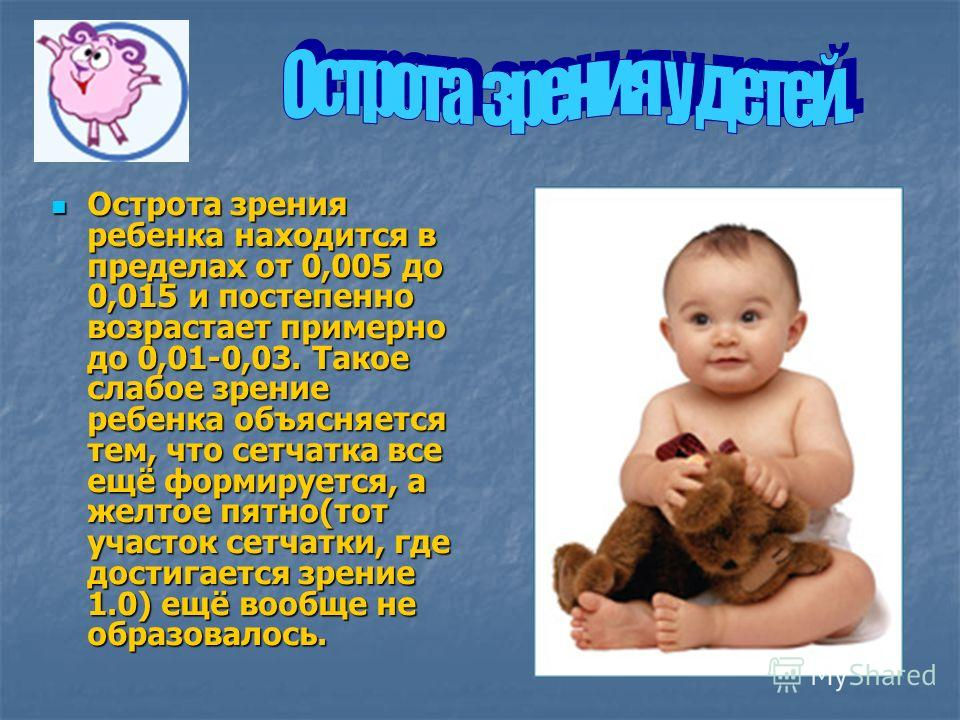 Острота зрения ребенка находится в пределах от 0,005 до 0,015 и постепенно возрастает примерно до 0,01-0,03. Такое слабое зрение ребенка объясняется тем, что сетчатка все ещё формируется, а желтое пятно(тот участок сетчатки, где достигается зрение 1.