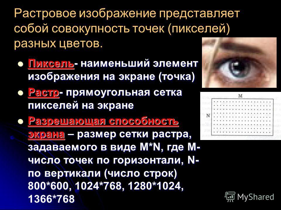 Растровое изображение представляет собой совокупность точек (пикселей) разных цветов. Пиксель- наименьший элемент изображения на экране (точка) Пиксель- наименьший элемент изображения на экране (точка) Растр- прямоугольная сетка пикселей на экране Ра