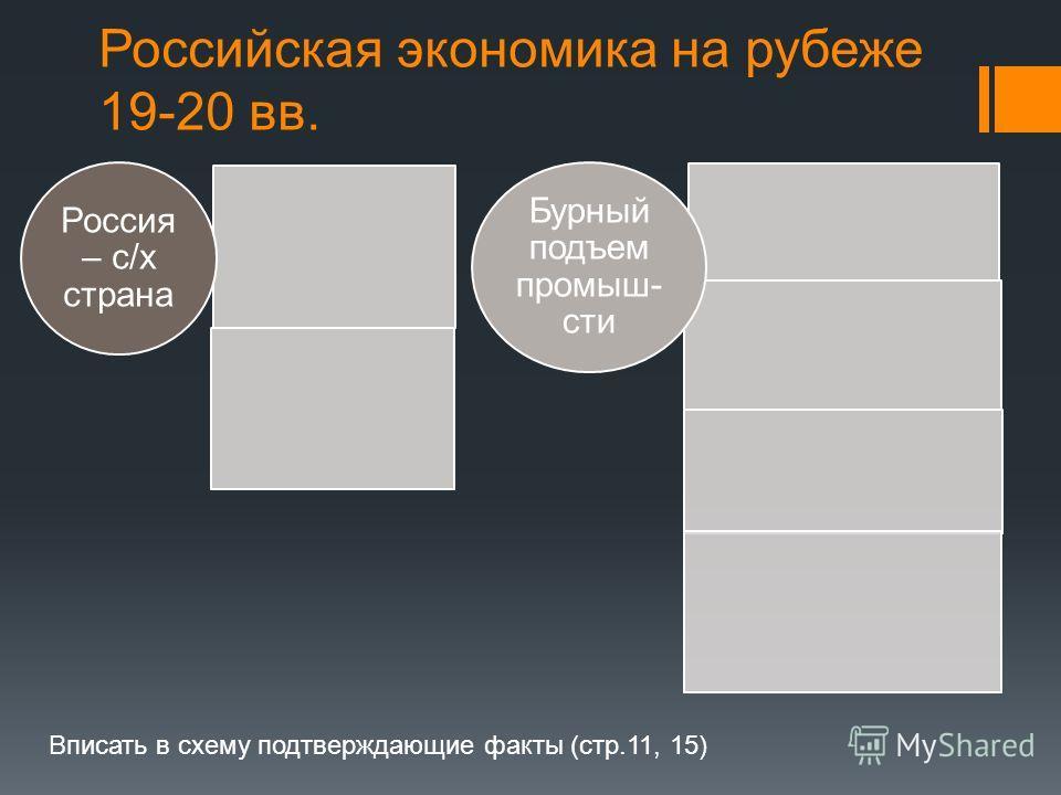 Российская экономика на рубеже 19-20 вв. Россия – с/х страна Бурный подъем промыш- сти Вписать в схему подтверждающие факты (стр.11, 15)