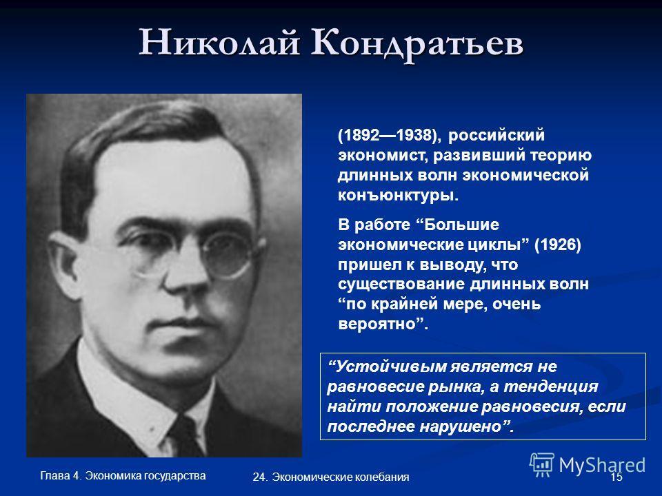 Глава 4. Экономика государства 15 24. Экономические колебания Николай Кондратьев (18921938), российский экономист, развивший теорию длинных волн экономической конъюнктуры. В работе Большие экономические циклы (1926) пришел к выводу, что существование