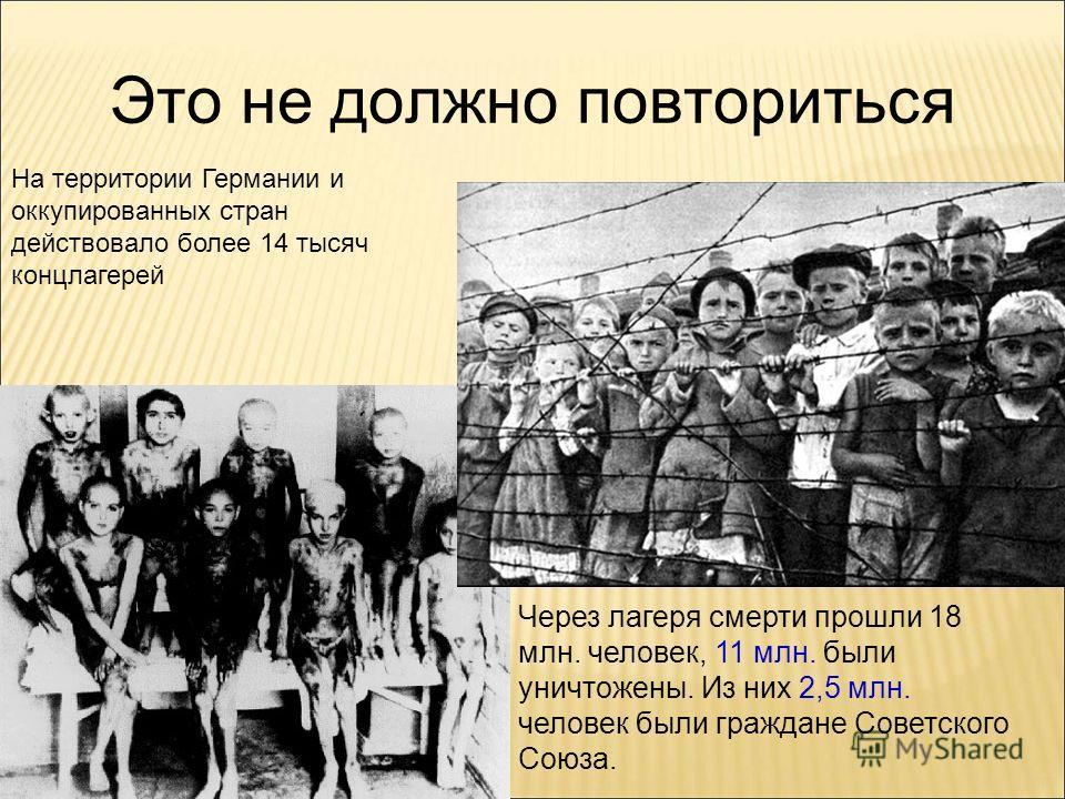 Это не должно повториться На территории Германии и оккупированных стран действовало более 14 тысяч концлагерей Через лагеря смерти прошли 18 млн. человек, 11 млн. были уничтожены. Из них 2,5 млн. человек были граждане Советского Союза.