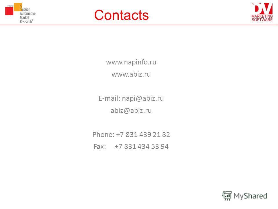 Contacts www.napinfo.ru www.abiz.ru E-mail: napi@abiz.ru abiz@abiz.ru Phone: +7 831 439 21 82 Fax: +7 831 434 53 94