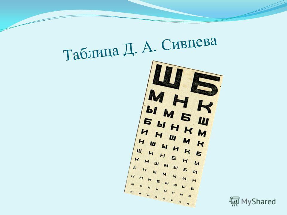 Таблица Д. А. Сивцева