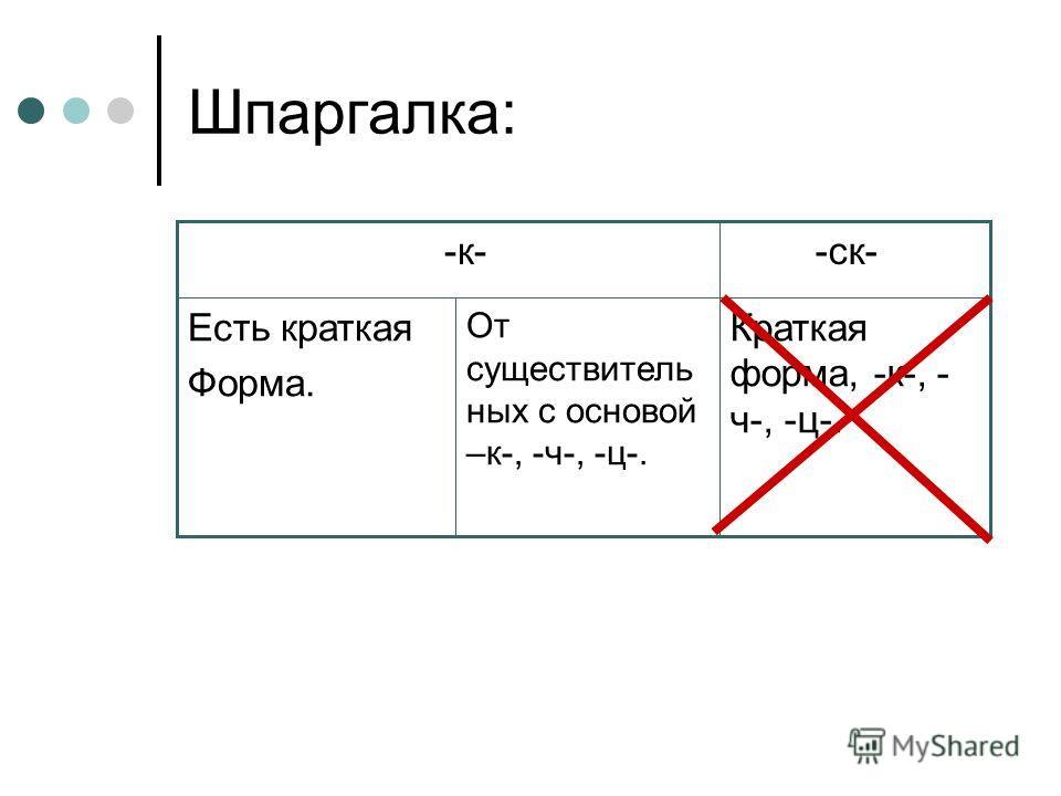 Шпаргалка: Краткая форма, -к-, - ч-, -ц-. От существитель ных с основой –к-, -ч-, -ц-. Есть краткая Форма. -ск- -к-