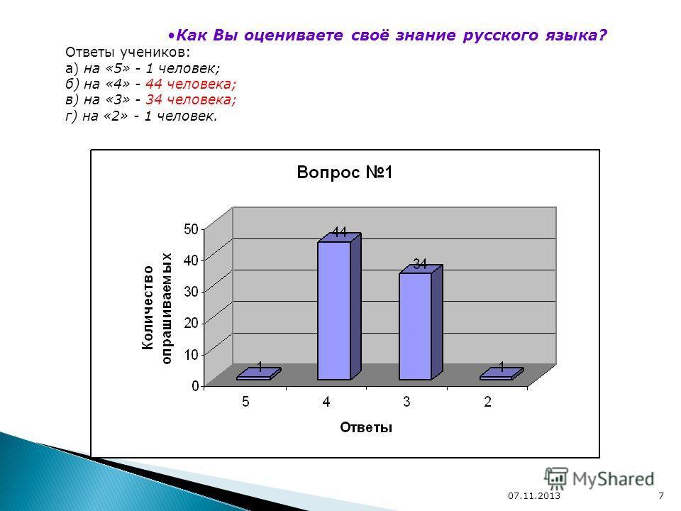 7 Как Вы оцениваете своё знание русского языка? Ответы учеников: а) на «5» - 1 человек; б) на «4» - 44 человека; в) на «3» - 34 человека; г) на «2» - 1 человек.
