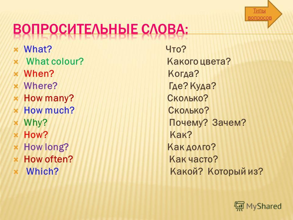 What? Что? What colour? Какого цвета? When? Когда? Where? Где? Куда? How many? Сколько? How much? Сколько? Why? Почему? Зачем? How? Как? How long? Как долго? How often? Как часто? Which? Какой? Который из? Типы вопросов