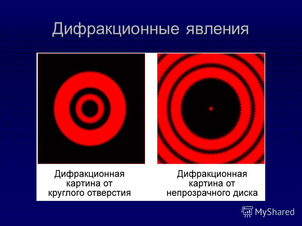 Дифракционные явления