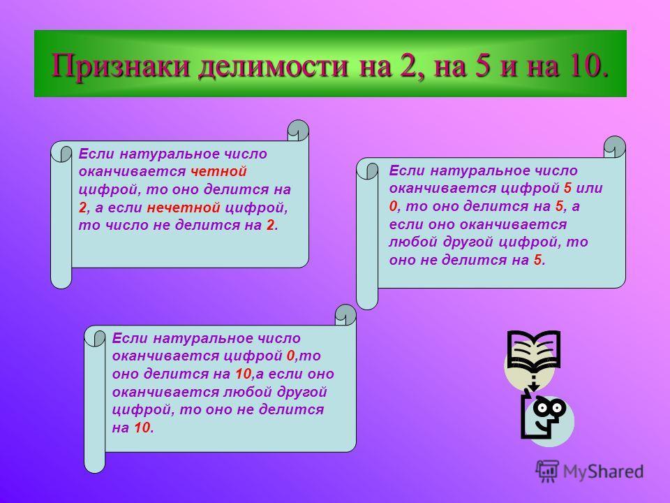 Содержание Содержание. 1.Признаки делимости на 2,на 5 и на 10. 2.Признаки делимости на 3 и на 9. 3.Задания 1,2,3,4,5. 4.Задача. 5.Признаки делимости на 4,на 25 и на 50. 6.Задача. 7.Признаки делимости на 11. 8.Задание 7.