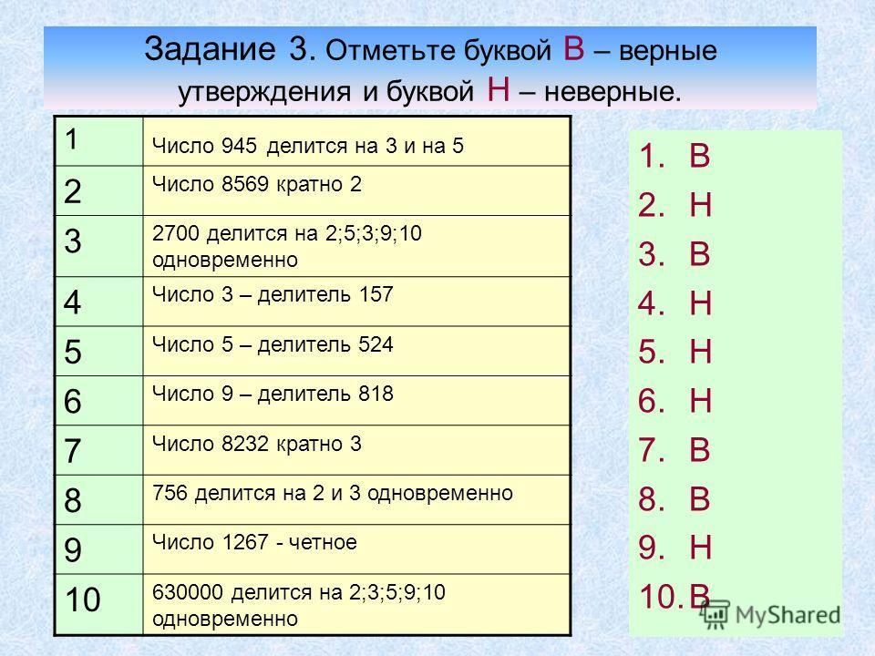 Задание 2. Назовите несколько значений выражения переменной а, при которых значение 1.Кратно 2 2.Кратно 5 3.Кратно 3 4.Кратно 9 5.Кратно 10 1.а=0;2;10 2.а=4;9;14 3.а=2;5;11 4.а=5;14;23 5.а=4;14;24