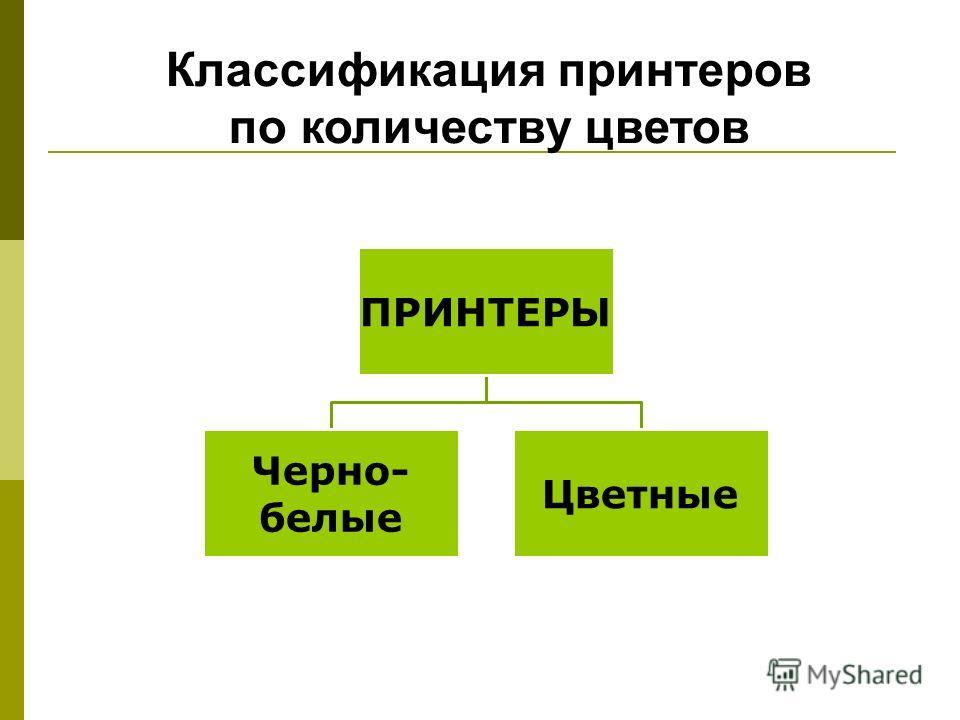 Классификация принтеров по количеству цветов ПРИНТЕРЫ Черно- белые Цветные