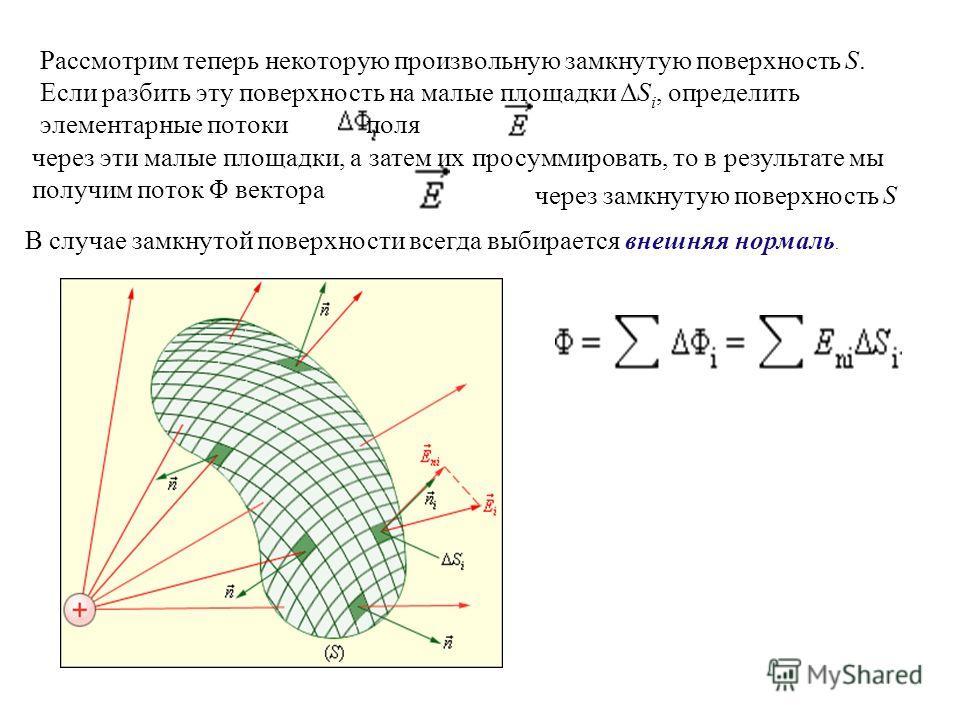 Рассмотрим теперь некоторую произвольную замкнутую поверхность S. Если разбить эту поверхность на малые площадки ΔS i, определить элементарные потоки поля через эти малые площадки, а затем их просуммировать, то в результате мы получим поток Φ вектора