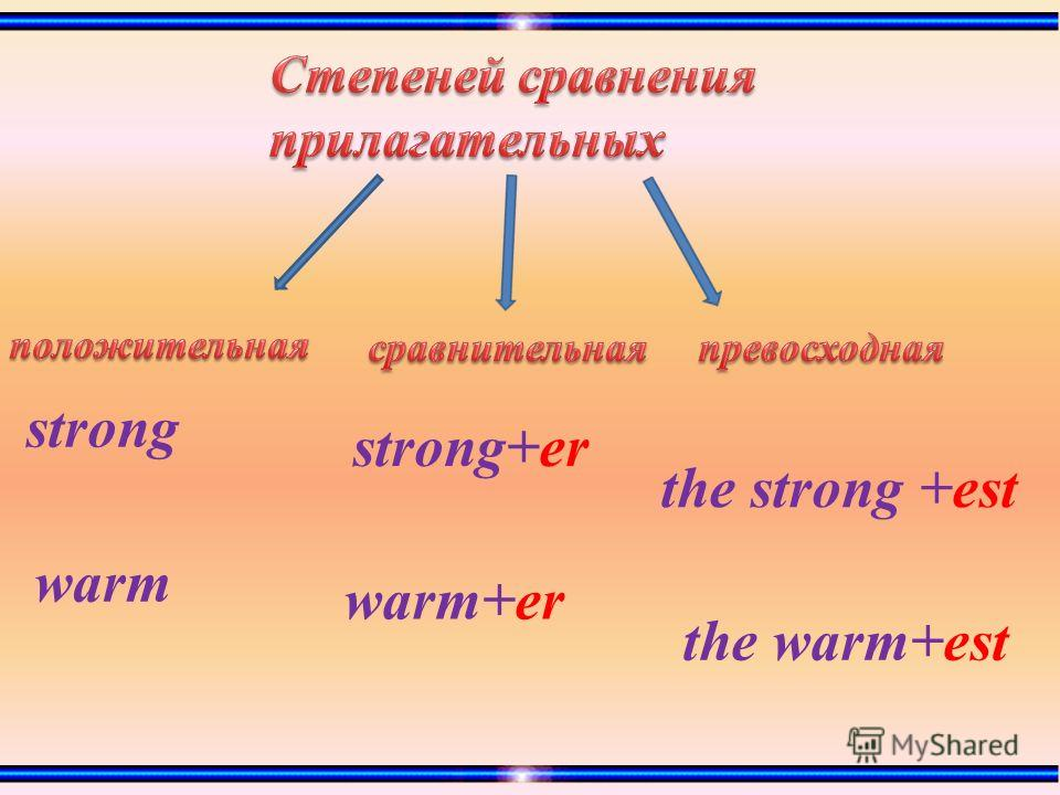 strong the strong +est strong+er warm warm+er the warm+est